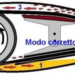 trasmissione tendicatena sup.corretto(3)